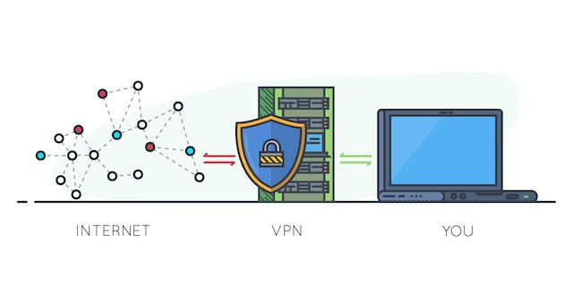 VPN คืออะไร?
